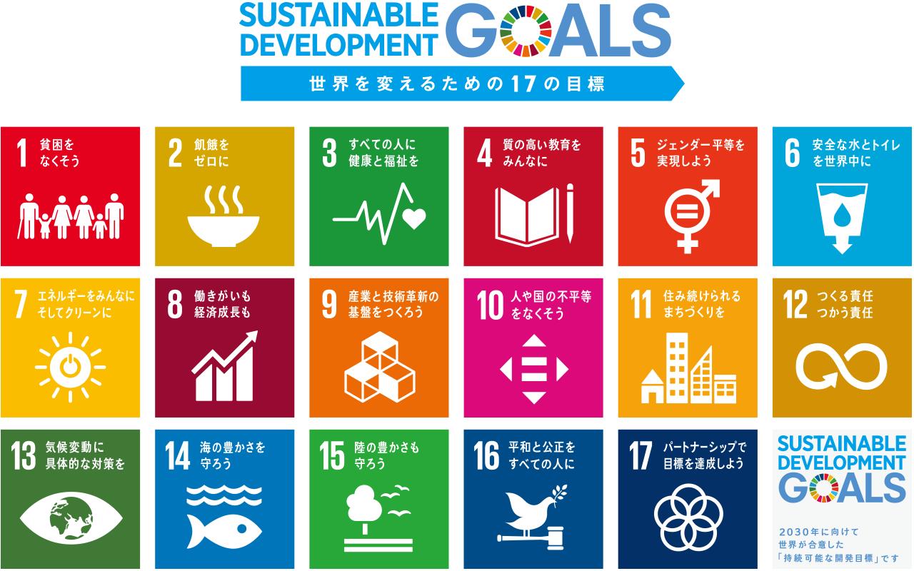 SDGsのロゴと17の目標